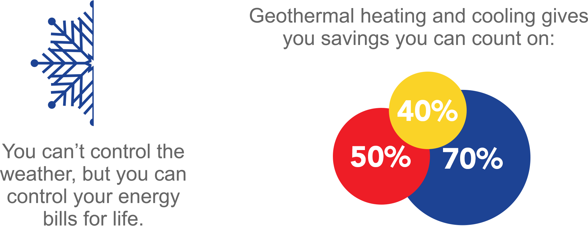 Lexington Geothermal